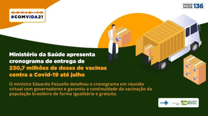Ministério da Saúde apresenta cronograma para entregar 230,7 milhões de doses de vacinas contra a Covid-19 até julho